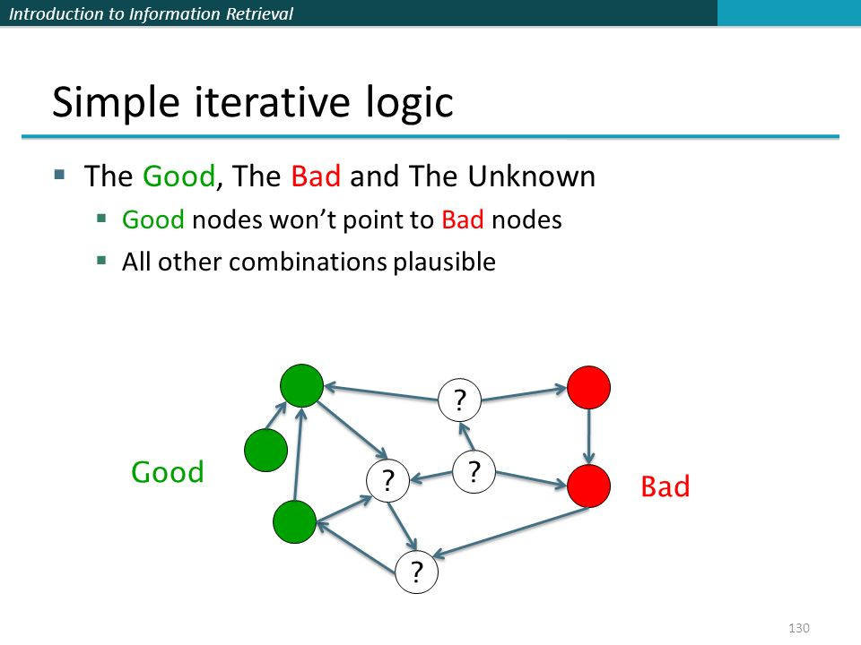 Introduction to Information Retrieval Simple iterative logic  The Good, The Bad and The Unknown  Good nodes won't point to Bad nodes  All other combinations plausible 130 .