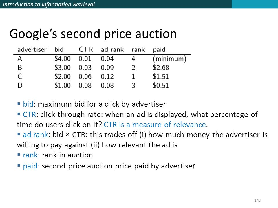 Introduction to Information Retrieval 149 Google's second price auction  bid: maximum bid for a click by advertiser  CTR: click-through rate: when an ad is displayed, what percentage of time do users click on it.