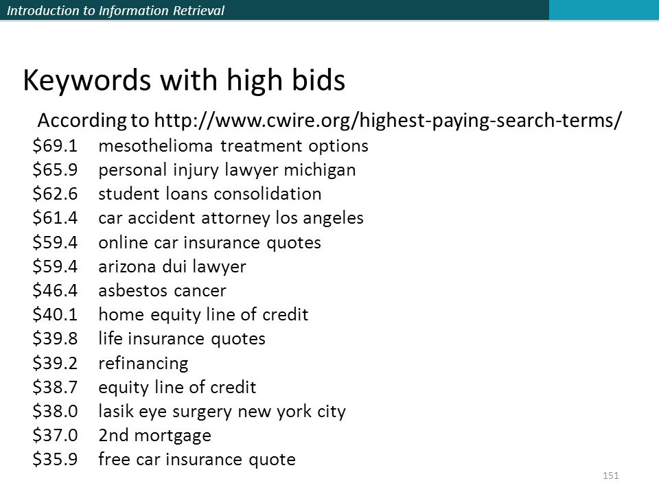 Introduction to Information Retrieval 151 Keywords with high bids According to http://www.cwire.org/highest-paying-search-terms/ $69.1 mesothelioma treatment options $65.9 personal injury lawyer michigan $62.6 student loans consolidation $61.4 car accident attorney los angeles $59.4 online car insurance quotes $59.4 arizona dui lawyer $46.4 asbestos cancer $40.1 home equity line of credit $39.8 life insurance quotes $39.2 refinancing $38.7 equity line of credit $38.0 lasik eye surgery new york city $37.0 2nd mortgage $35.9 free car insurance quote