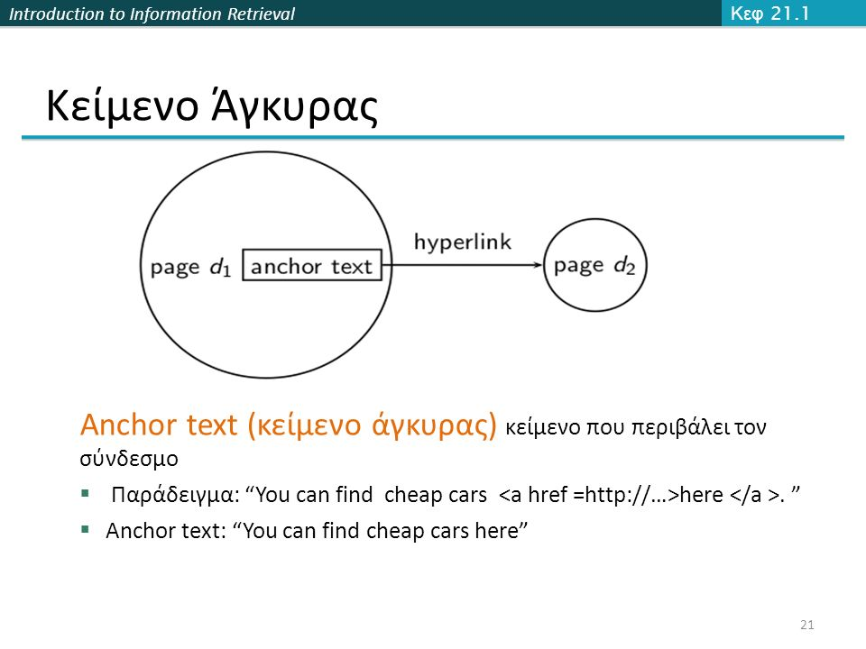 "Introduction to Information Retrieval Κείμενο Άγκυρας Κεφ 21.1 21 Anchor text (κείμενο άγκυρας) κείμενο που περιβάλει τον σύνδεσμο  Παράδειγμα: ""You"
