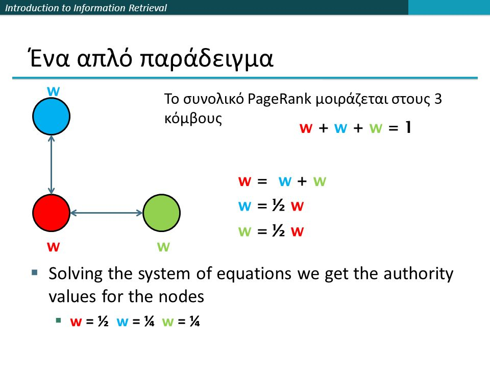 Introduction to Information Retrieval Ένα απλό παράδειγμα  Solving the system of equations we get the authority values for the nodes  w = ½ w = ¼ w = ¼ ww w w + w + w = 1 w = w + w w = ½ w Το συνολικό PageRank μοιράζεται στους 3 κόμβους