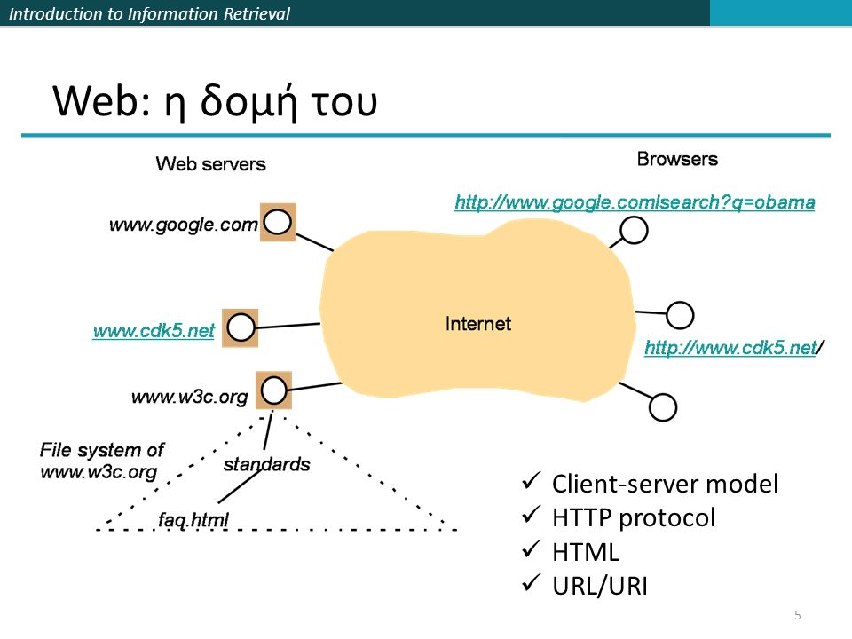 Introduction to Information Retrieval 96 Κεφ.