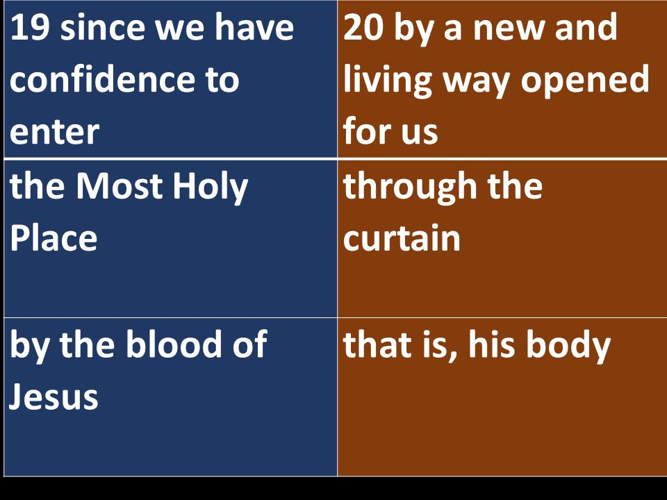19 since we have confidence to enter 20 by a new and living way opened for us the Most Holy Place through the curtain by the blood of Jesus that is, his body