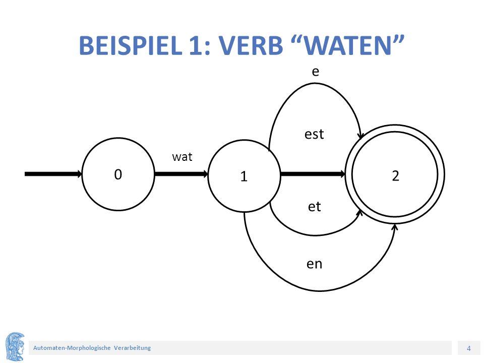 4 Automaten-Morphologische Verarbeitung BEISPIEL 1: VERB WATEN 0 1 2 est et en e wat