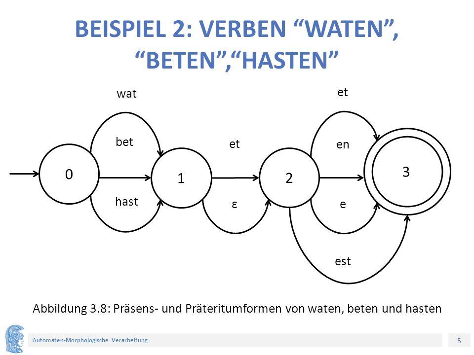 5 Automaten-Morphologische Verarbeitung BEISPIEL 2: VERBEN WATEN , BETEN , HASTEN 0 2 1 3 bet wat hast ε et est e en et Abbildung 3.8: Präsens- und Präteritumformen von waten, beten und hasten