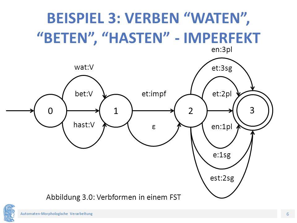 6 Automaten-Morphologische Verarbeitung BEISPIEL 3: VERBEN WATEN , BETEN , HASTEN - IMPERFEKT 021 3 wat:V bet:V hast:V ε et:impf en:3pl et:3sg et:2pl en:1pl e:1sg est:2sg Abbildung 3.0: Verbformen in einem FST
