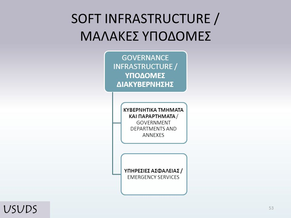 SOFT INFRASTRUCTURE / ΜΑΛΑΚΕΣ ΥΠΟΔΟΜΕΣ GOVERNANCE INFRASTRUCTURE / ΥΠΟΔΟΜΕΣ ΔΙΑΚΥΒΕΡΝΗΣΗΣ ΚΥΒΕΡΝΗΤΙΚΑ ΤΜΗΜΑΤΑ ΚΑΙ ΠΑΡΑΡΤΗΜΑΤΑ / GOVERNMENT DEPARTMENTS