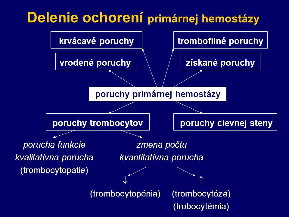 Delenie ochorení primárnej hemostázy  (trombocytopénia)  (trombocytóza) (trobocytémia) porucha funkcie kvalitatívna porucha (trombocytopatie) zmena počtu kvantitatívna porucha poruchy trombocytovporuchy cievnej steny poruchy primárnej hemostázy vrodené poruchyzískané poruchy krvácavé poruchytrombofilné poruchy