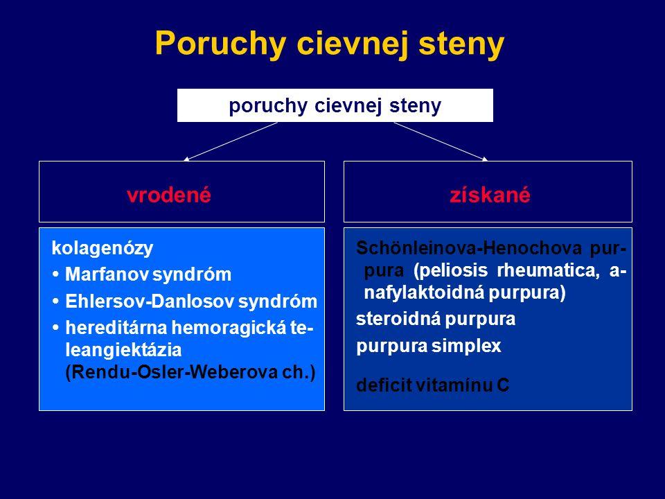 Poruchy cievnej steny kolagenózy  Marfanov syndróm  Ehlersov-Danlosov syndróm  hereditárna hemoragická te- leangiektázia (Rendu-Osler-Weberova ch.) Schönleinova-Henochova pur- pura (peliosis rheumatica, a- nafylaktoidná purpura) steroidná purpura purpura simplex deficit vitamínu C poruchy cievnej steny vrodenézískané