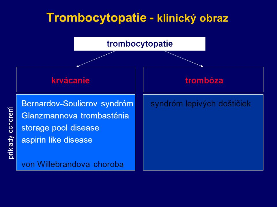 Trombocytopatie - klinický obraz Bernardov-Soulierov syndróm Glanzmannova trombasténia storage pool disease aspirin like disease von Willebrandova cho