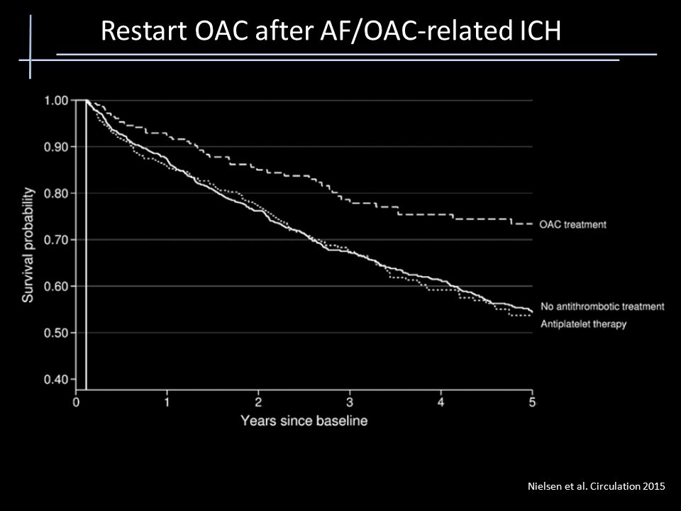 Restart OAC after AF/OAC-related ICH Nielsen et al. Circulation 2015