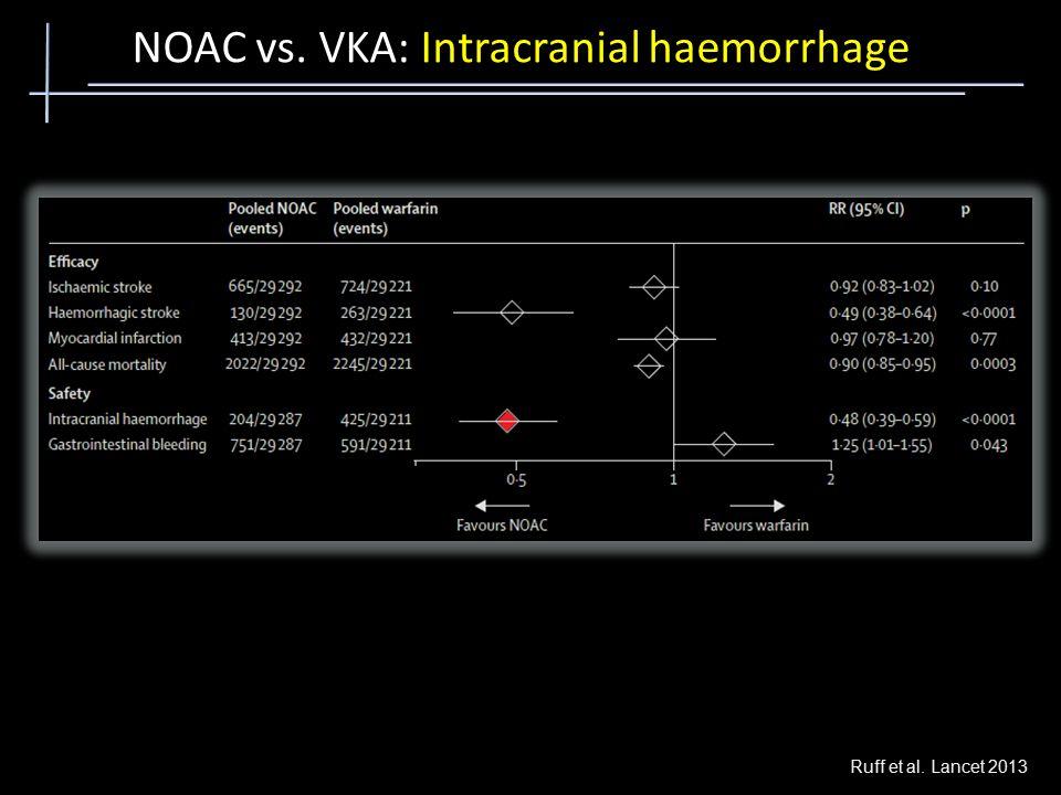 NOAC vs. VKA: Intracranial haemorrhage Ruff et al. Lancet 2013