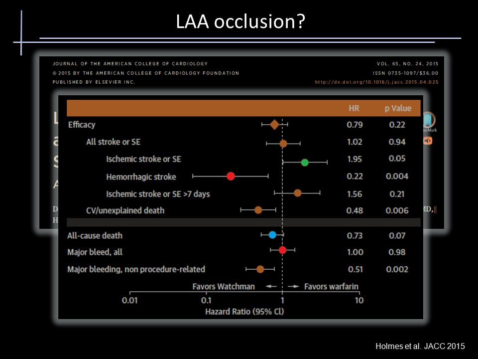 LAA occlusion Holmes et al. JACC 2015