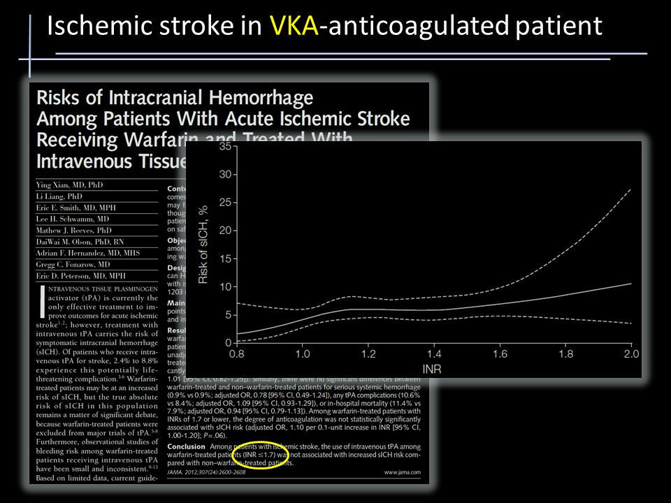 Ischemic stroke in VKA-anticoagulated patient