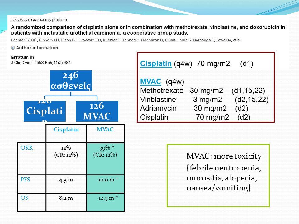 246 ασθενείς 120 Cisplati n 126 MVAC CisplatinMVAC ORR12% (CR: 12%) 39% * (CR: 12%) PFS 4.3 m 10.0 m * OS 8.2 m 12.5 m * Cisplatin (q4w) 70 mg/m2 (d1)