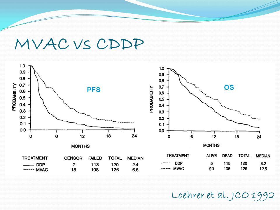 MVAC vs CDDP Loehrer et al. JCO 1992 PFS OS