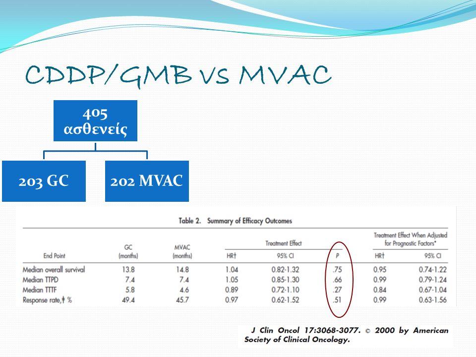 CDDP/GMB vs MVAC 405 ασθενείς 203 GC202 MVAC