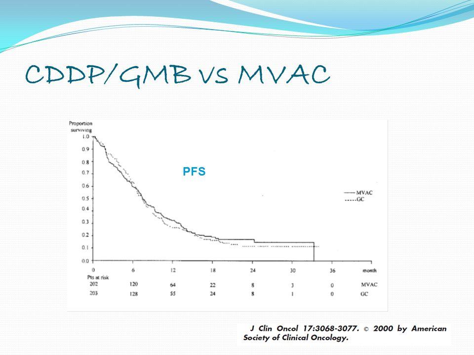 CDDP/GMB vs MVAC PFS