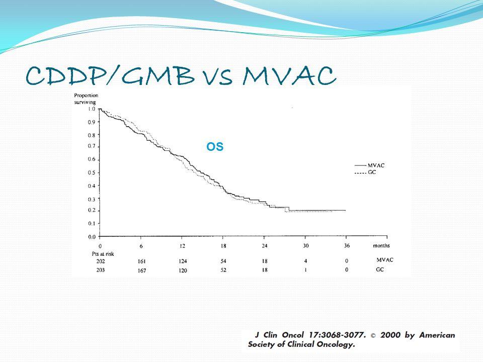 CDDP/GMB vs MVAC OS