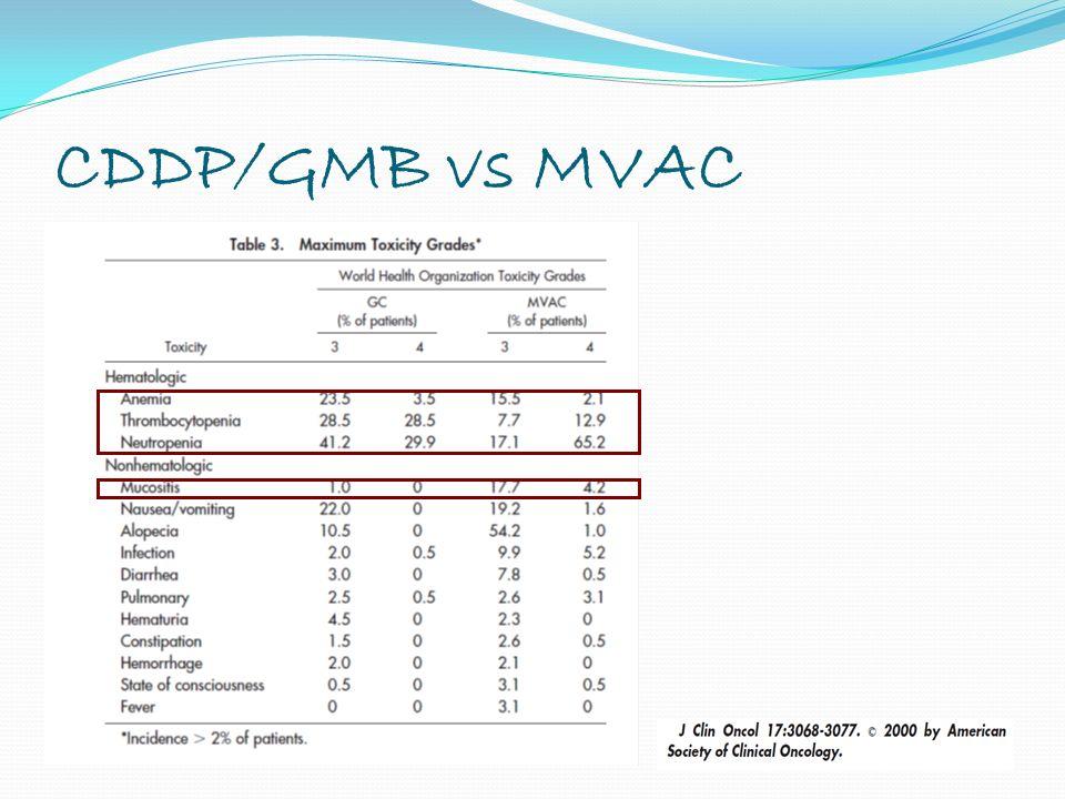 CDDP/GMB vs MVAC