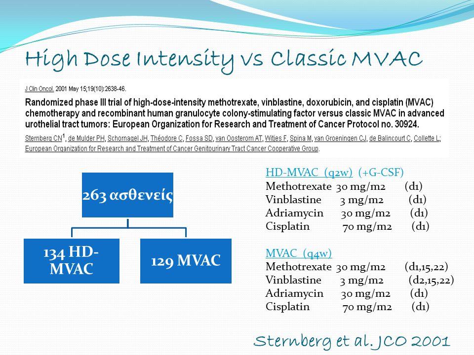 High Dose Intensity vs Classic MVAC 263 ασθενείς 134 HD- MVAC 129 MVAC HD-MVAC (q2w) (+G-CSF) Methotrexate 30 mg/m2 (d1) Vinblastine 3 mg/m2 (d1) Adri