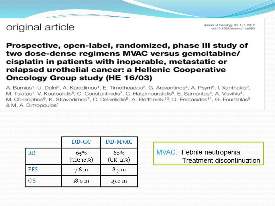 DD-GCDD-MVAC RR65% (CR: 10%) 60% (CR: 11%) PFS7.8 m8.5 m OS18.0 m19.0 m MVAC: Febrile neutropenia Treatment discontinuation