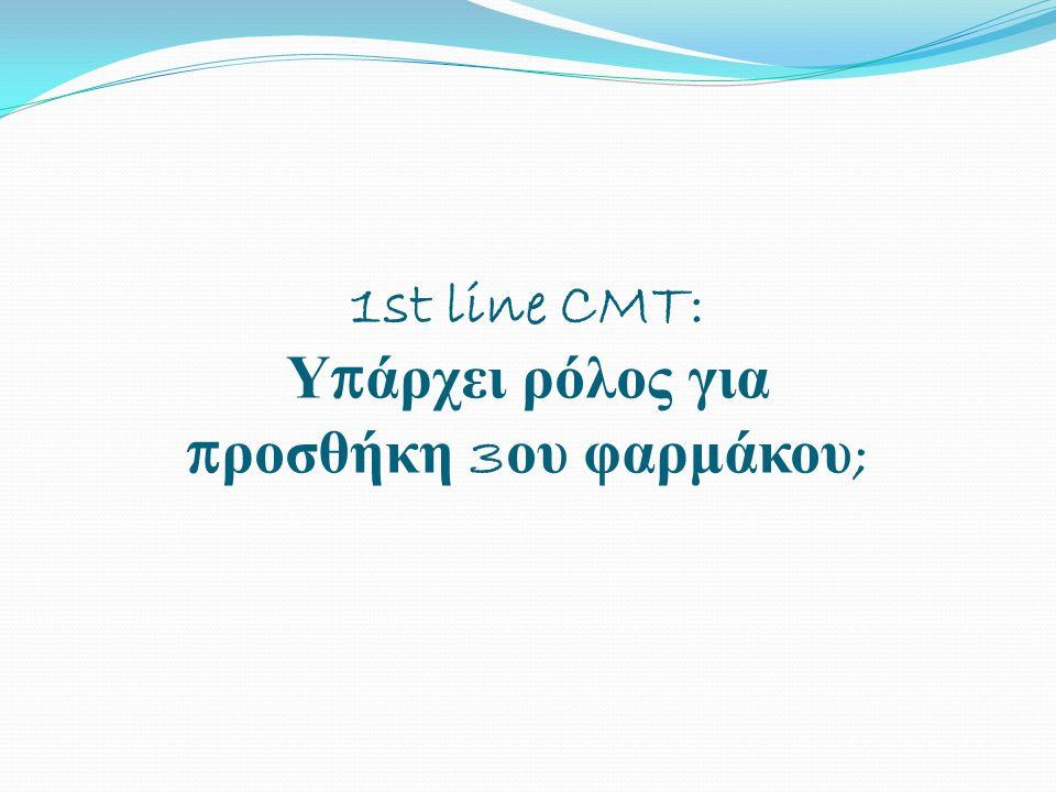 1st line CMT: Υ π άρχει ρόλος για π ροσθήκη 3 ου φαρμάκου ;