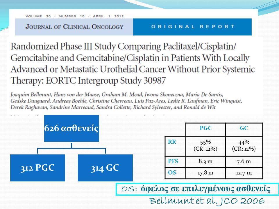 Bellmunt et al. JCO 2006 OS: όφελος σε ε π ιλεγμένους ασθενείς 626 ασθενείς 312 PGC314 GC PGCGC RR55% (CR: 12%) 44% (CR: 12%) PFS8.3 m7.6 m OS15.8 m12