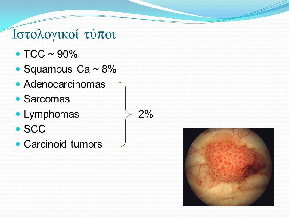 Ιστολογικοί τύ π οι TCC ~ 90% Squamous Ca ~ 8% Adenocarcinomas Sarcomas Lymphomas 2% SCC Carcinoid tumors