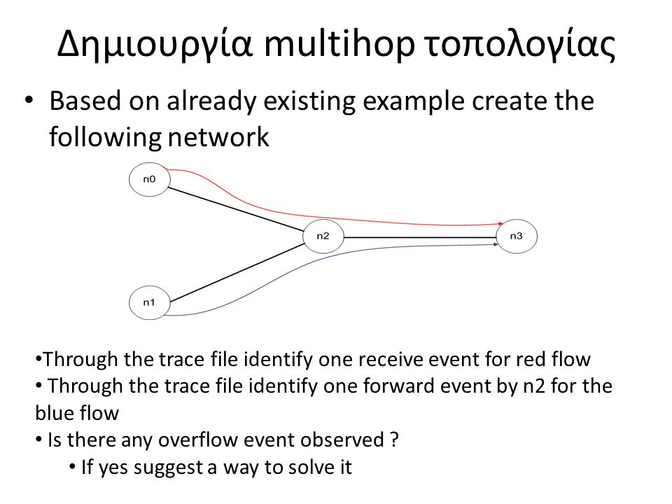 Δημιουργία multihop τοπολογίας Based on already existing example create the following network Through the trace file identify one receive event for red flow Through the trace file identify one forward event by n2 for the blue flow Is there any overflow event observed .