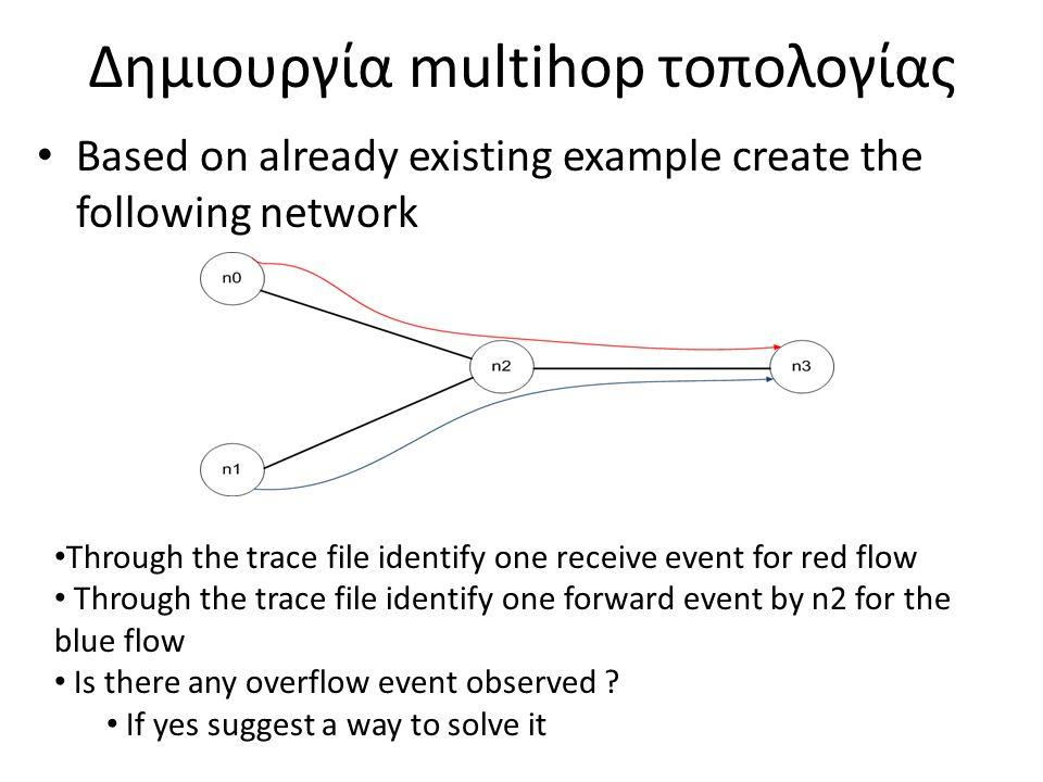 Δημιουργία multihop τοπολογίας Let's control how topology appears in nam Add the following commands after the definition of links $ns duplex-link-op $n0 $n2 orient right-down $ns duplex-link-op $n1 $n2 orient right-up $ns duplex-link-op $n2 $n3 orient right Rerun simulation