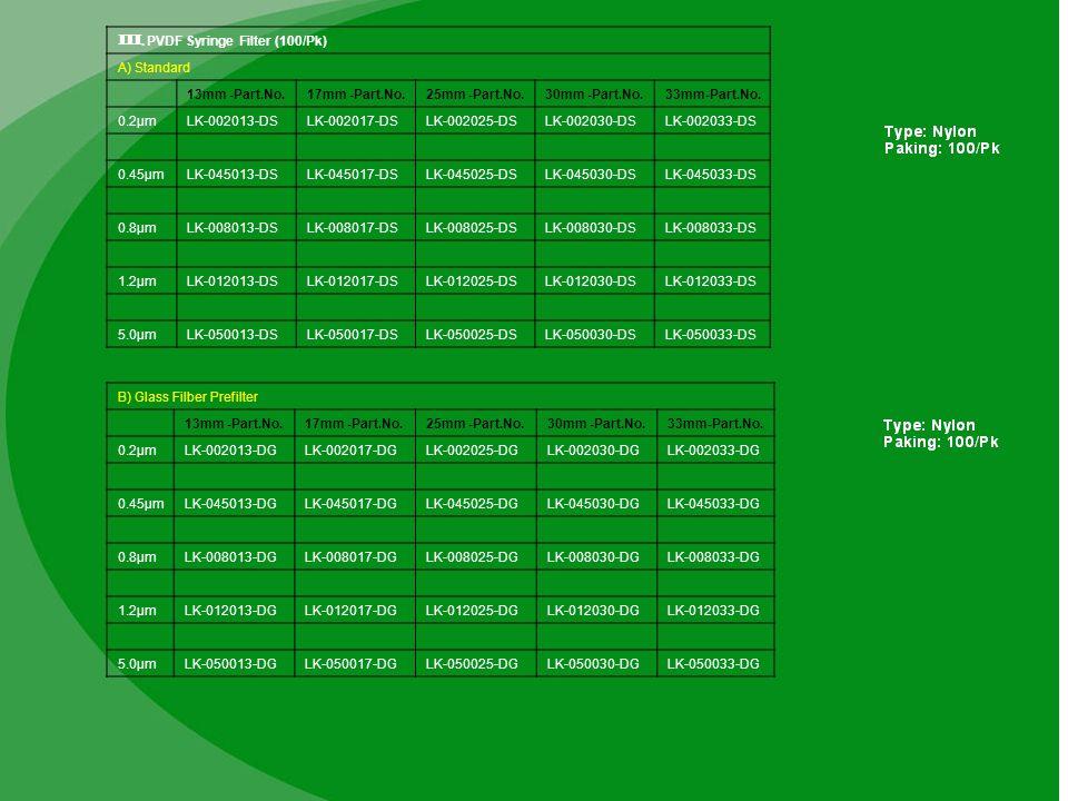 III. PVDF Syringe Filter (100/Pk) A) Standard 13mm -Part.No.17mm -Part.No.25mm -Part.No.30mm -Part.No.33mm-Part.No. 0.2μmLK-002013-DSLK-002017-DSLK-00