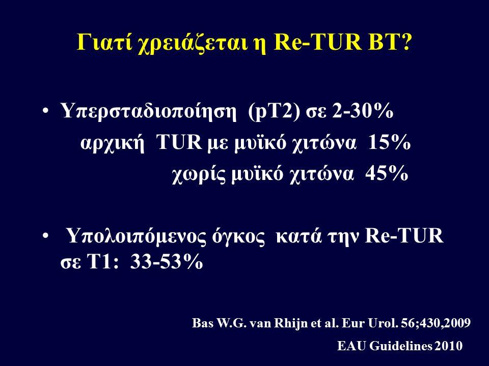 Γιατί χρειάζεται η Re-TUR BT? Υπερσταδιοποίηση (pT2) σε 2-30% αρχική TUR με μυϊκό χιτώνα 15% χωρίς μυϊκό χιτώνα 45% Υπολοιπόμενος όγκος κατά την Re-TU