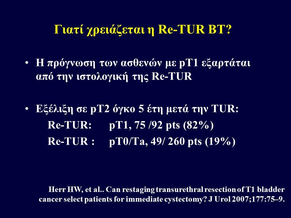 Γιατί χρειάζεται η Re-TUR BT? Η πρόγνωση των ασθενών με pT1 εξαρτάται από την ιστολογική της Re-TUR Εξέλιξη σε pT2 όγκο 5 έτη μετά την TUR: Re-TUR: pT