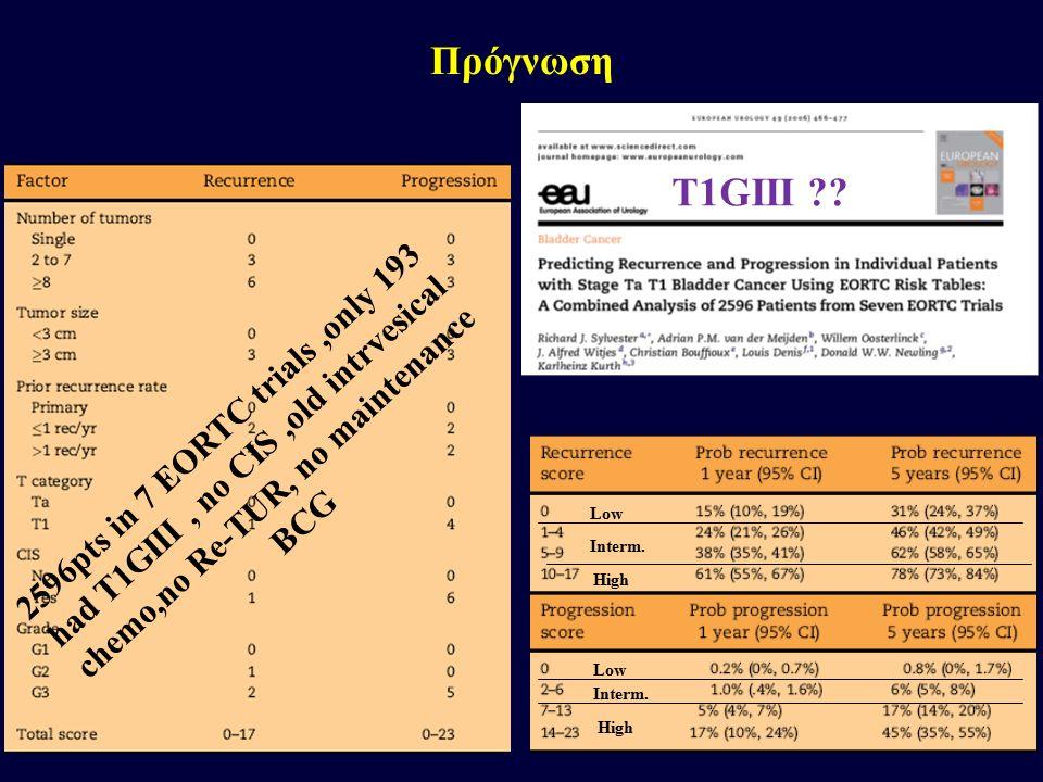 Πρόγνωση Low High Interm. High Low Interm. 2596pts in 7 EORTC trials,only 193 had T1GIII, no CIS,old intrvesical chemo,no Re-TUR, no maintenance BCG T