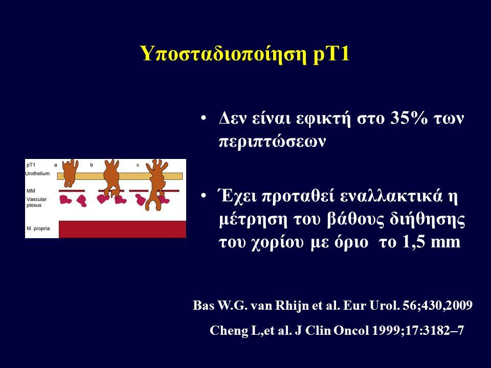 Υποσταδιοποίηση pT1 Δεν είναι εφικτή στο 35% των περιπτώσεων Έχει προταθεί εναλλακτικά η μέτρηση του βάθους διήθησης του χορίου με όριο το 1,5 mm Bas