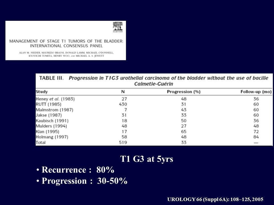 BCG toxicity BCG: μεγαλύτερη τοξικότητα από την ΧΜΘ Σοβαρές επιπλοκές: <5% των ασθενών EAU Guidelines