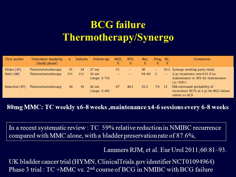 BCG failure Thermotherapy/Synergo 80mg MMC: TC weekly x6-8 weeks,maintenance x4-6 sessions every 6-8 weeks In a recent systematic review : TC 59% rela