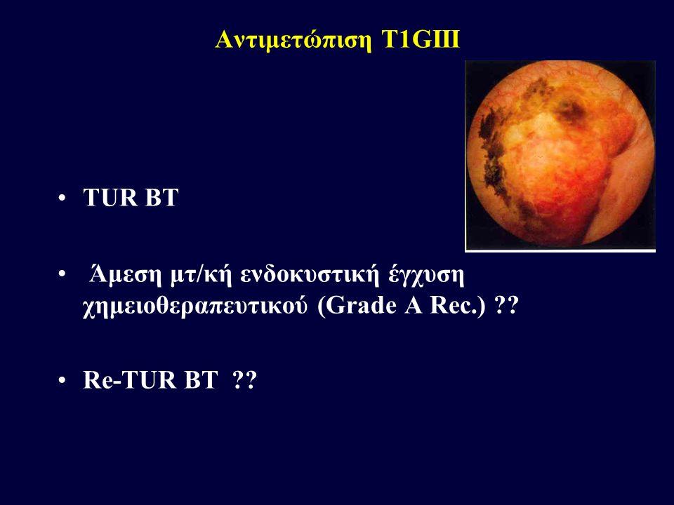 Αντιμετώπιση T1GIII TUR BT Άμεση μτ/κή ενδοκυστική έγχυση χημειοθεραπευτικού (Grade A Rec.) ?? Re-TUR BT ??