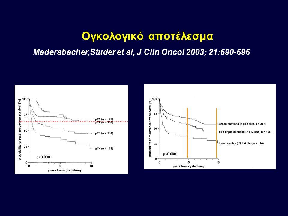 Ογκολογικό αποτέλεσμα Madersbacher,Studer et al, J Clin Oncol 2003; 21:690-696