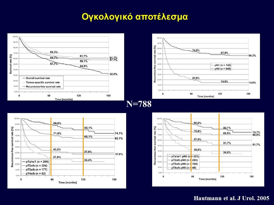 Ογκολογικό αποτέλεσμα Hautmann et al. J Urol. 2005 N=788