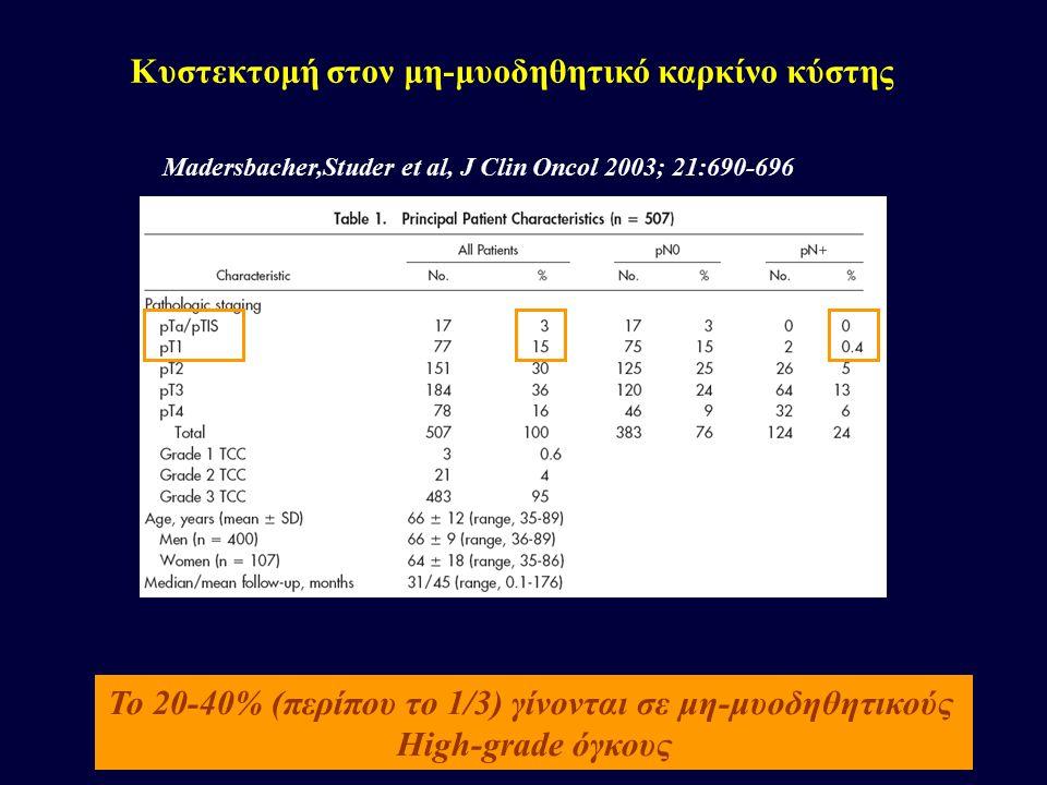 Madersbacher,Studer et al, J Clin Oncol 2003; 21:690-696 To 20-40% (περίπου το 1/3) γίνονται σε μη-μυοδηθητικούς High-grade όγκους Κυστεκτομή στον μη-