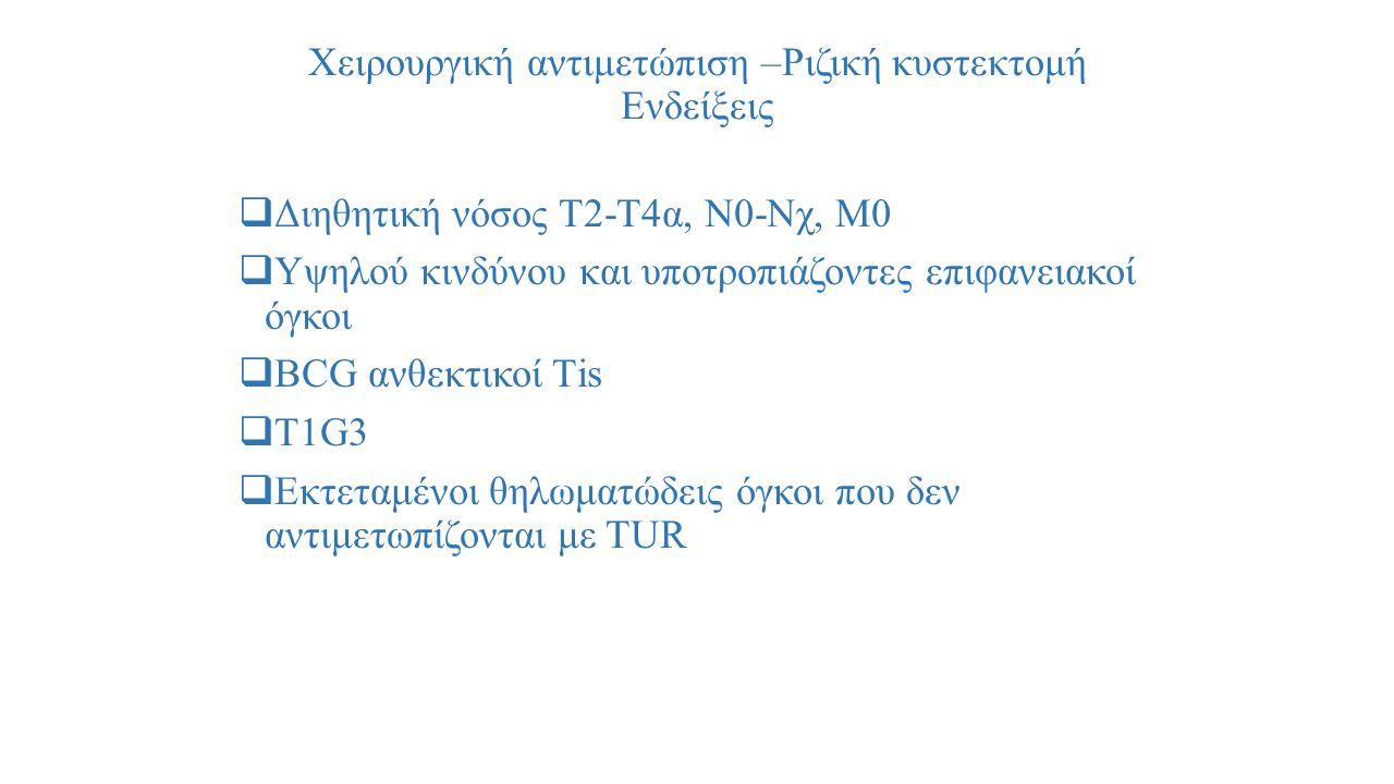  Διηθητική νόσος Τ2-Τ4α, Ν0-Νχ, Μ0  Υψηλού κινδύνου και υποτροπιάζοντες επιφανειακοί όγκοι  BCG ανθεκτικοί Τis  T1G3  Εκτεταμένοι θηλωματώδεις όγκοι που δεν αντιμετωπίζονται με TUR Χειρουργική αντιμετώπιση –Ριζική κυστεκτομή Ενδείξεις