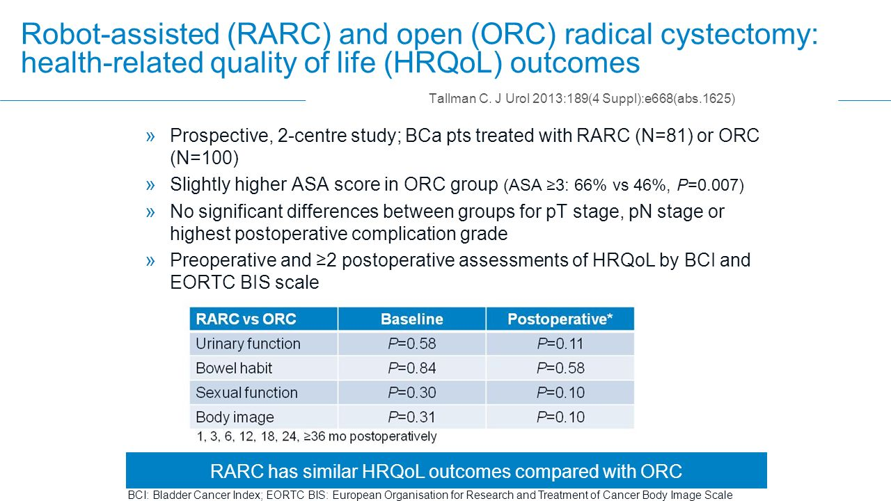 » Prospective, 2-centre study; BCa pts treated with RARC (N=81) or ORC (N=100) » Slightly higher ASA score in ORC group (ASA ≥3: 66% vs 46%, P=0.007)