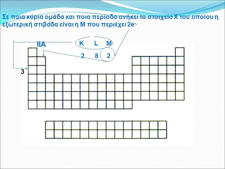 Σε ποια κύρια ομάδα και ποια περίοδο ανήκει το στοιχείο Χ του οποίου η εξωτερική στιβάδα είναι η M που περιέχει 2e -.