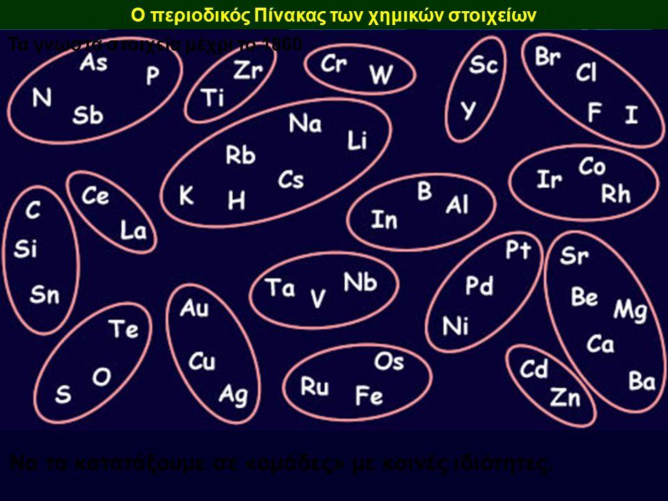 Ο περιοδικός Πίνακας των χημικών στοιχείων Τα γνωστά στοιχεία μέχρι το 1860 Να τα κατατάξουμε σε «ομάδες» με κοινές ιδιότητες.