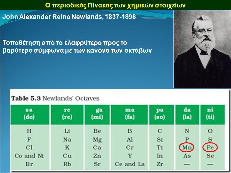 Ο περιοδικός Πίνακας των χημικών στοιχείων John Alexander Reina Newlands, 1837-1898 Τοποθέτηση από το ελαφρύτερο προς το βαρύτερο σύμφωνα με των κανόνα των οκτάβων