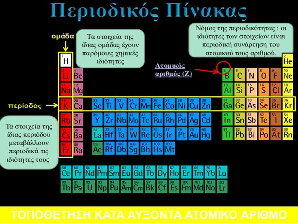 Ο περιοδικός Πίνακας των χημικών στοιχείων ΤΟΠΟΘΕΤΗΣΗ ΚΑΤΑ ΑΥΞΟΝΤΑ ΑΤΟΜΙΚΟ ΑΡΙΘΜΟ