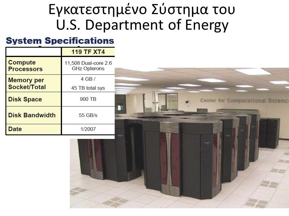 Εγκατεστημένο Σύστημα του U.S. Department of Energy