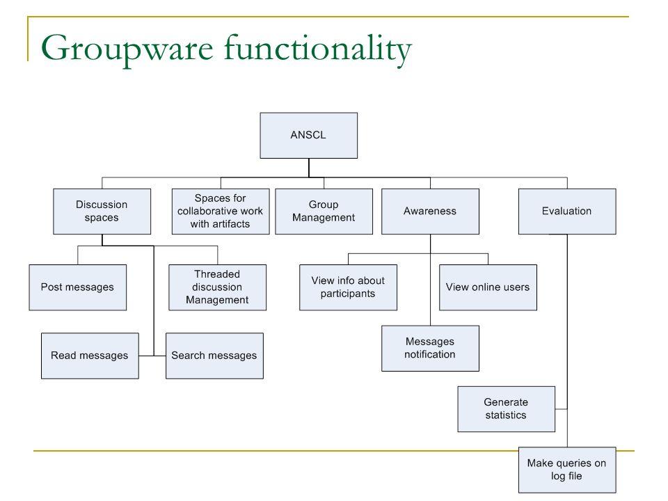 Groupware functionality